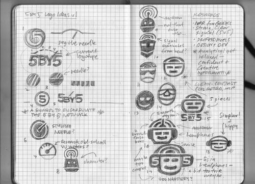 more ideas Advantages of Pen and Paper Before Designing on Computer